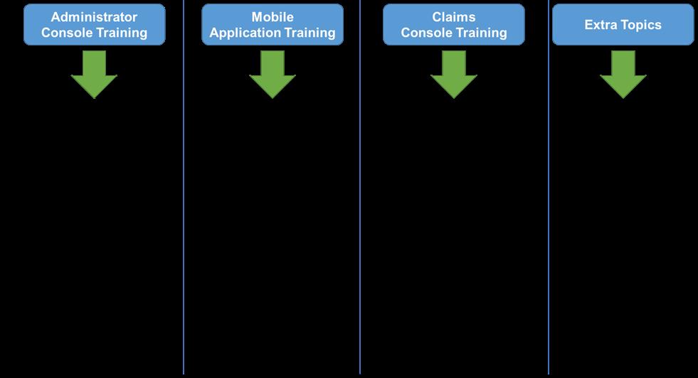 EVV Training Topics 2021